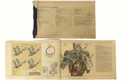 Technisches Bilder-Lehrbuch ZAZ968M, Sapo.